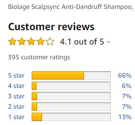 matrix anti dandruff shampo review